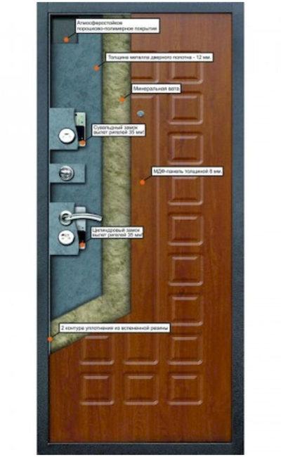 Дверь входная металлическая Йошкар в Симферополе.